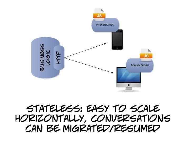 presentation    business     logic               http                                     presentation  stateless: easy to...