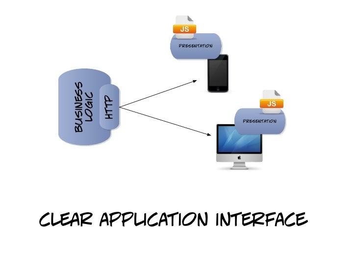 presentation   business    logic              http                                    presentationclear application interf...