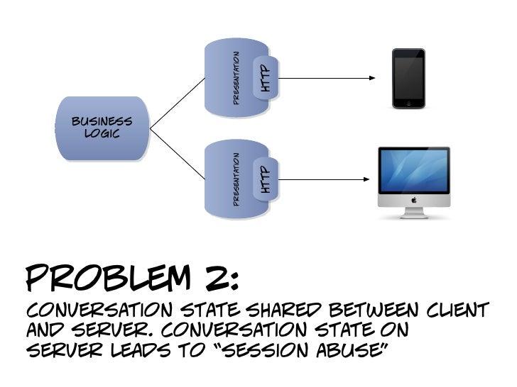 presentation                                http   business    logic                 presentation                         ...