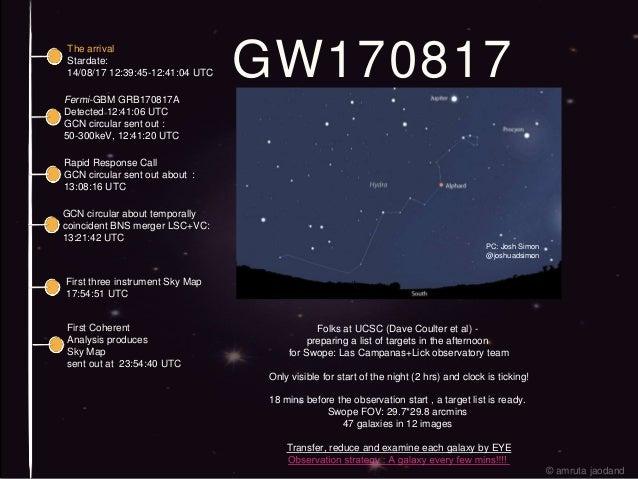 GW170817: Dawn of multi-messen...