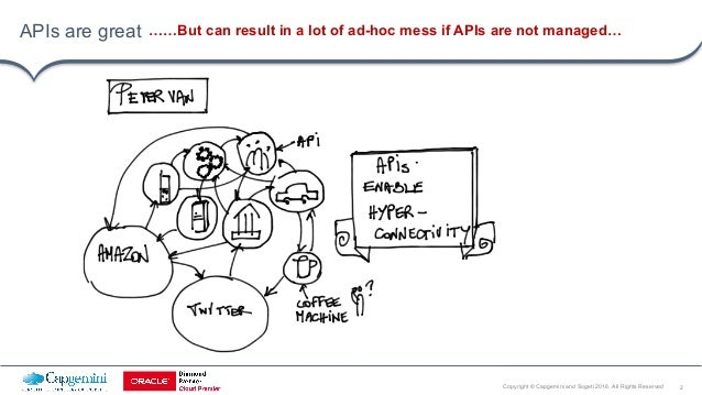 2Copyright © Capgemini and Sogeti 2016. All Rights Reserved APIs are great ……But can result in a lot of ad-hoc mess if API...