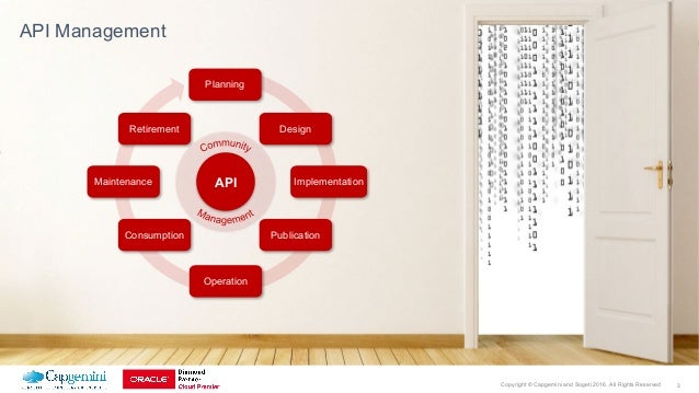 3Copyright © Capgemini and Sogeti 2016. All Rights Reserved API Management Planning Design Implementation Publication Oper...