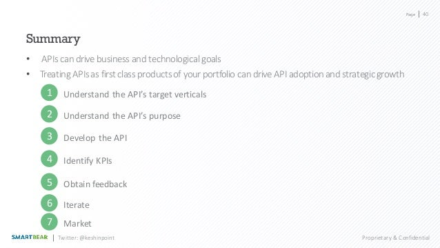 Treating APIs as Products: How to Apply Product Management