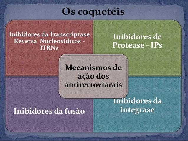RETROVIRUS HIV