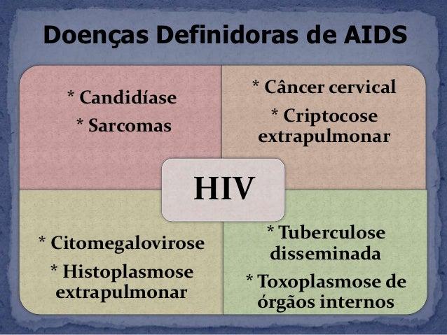 Doenças Definidoras de AIDS                     * Câncer cervical   * Candidíase                         * Criptocose    *...
