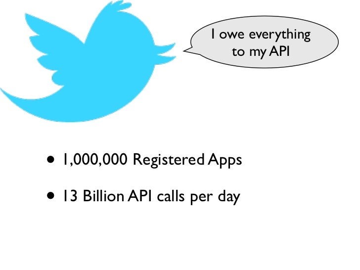 I owe everything                            to my API• 1,000,000 Registered Apps• 13 Billion API calls per day