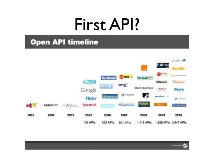 APIs: Internet for Robots