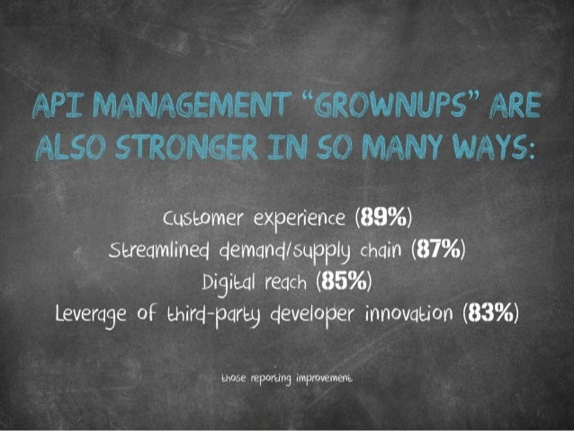 """API management """"grownups"""" are also stronger in so many ways: • Customer experience (89%) • Streamlined demand/supply chain..."""
