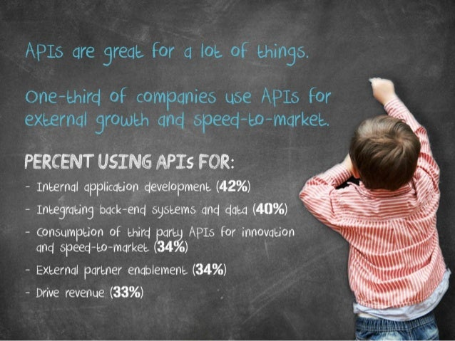APIs are great for a lot of things. One-third of companies use APIs for external growth and speed-to- market.Percent using...