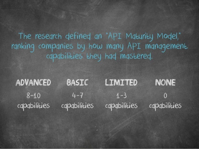 """The research defined an """"API Maturity Model,"""" ranking companies by how many of those capabilities they had mastered. Advan..."""