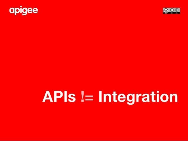 APIs != Integration