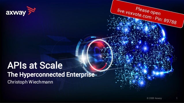 APIs at Scale The Hyperconnected Enterprise Christoph Wiechmann © 2020 Axway 1