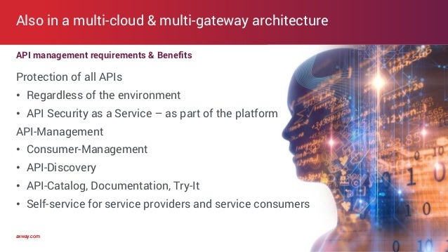 axway.comaxway.com API management requirements & Benefits Protection of all APIs • Regardless of the environment • API Sec...