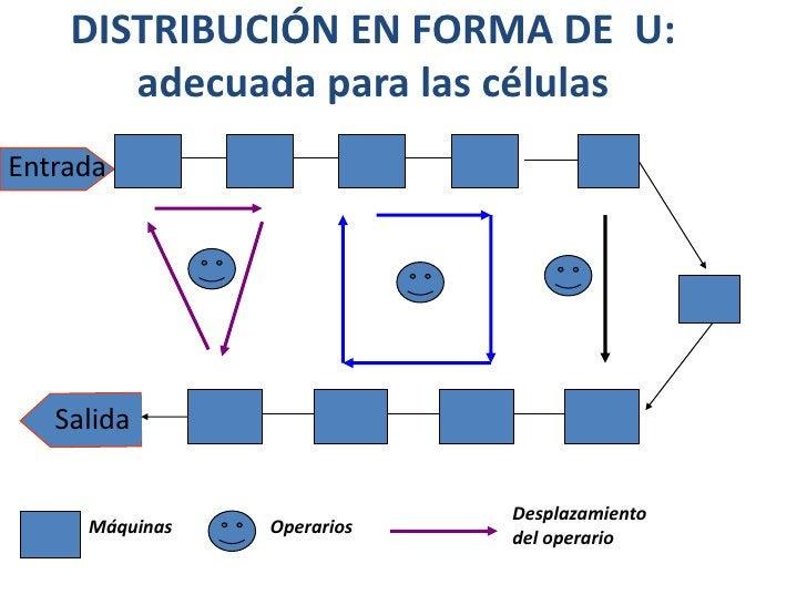 Programación y Control de</li></ul> la producción más sencilla.<br />