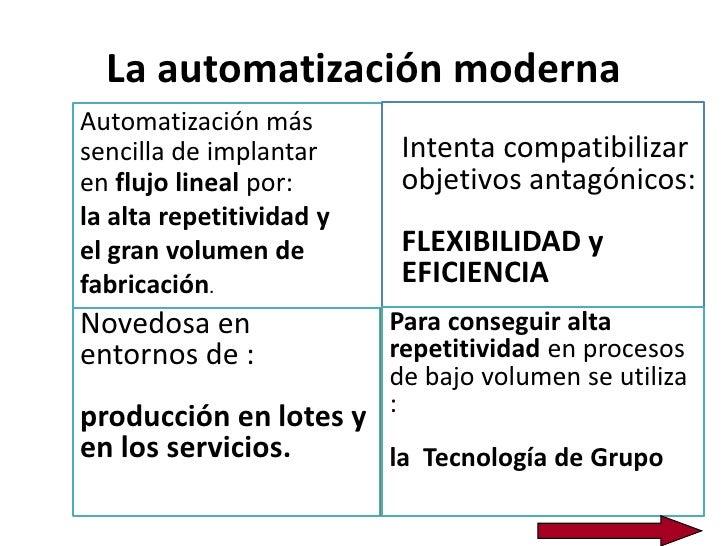La automatización moderna<br />Intenta compatibilizar objetivos antagónicos: <br />FLEXIBILIDAD y EFICIENCIA<br />Automati...