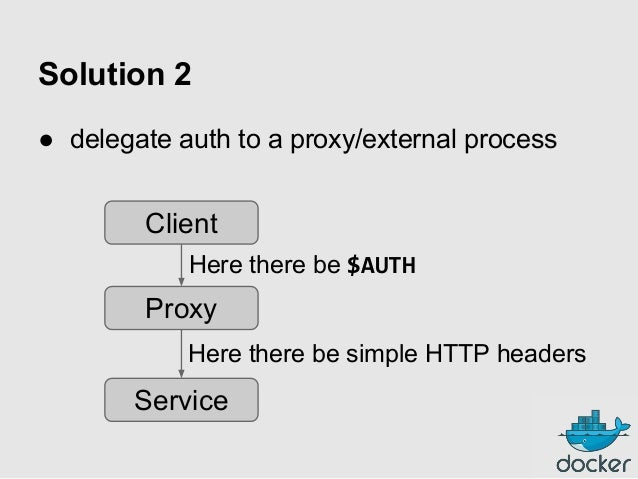 Solution 2 ● delegate auth to a proxy/external process  Client Here there be $AUTH  Proxy Here there be simple HTTP header...