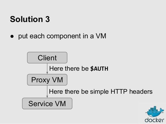 Solution 3 ● put each component in a VM  Client Here there be $AUTH  Proxy VM Here there be simple HTTP headers  Service V...