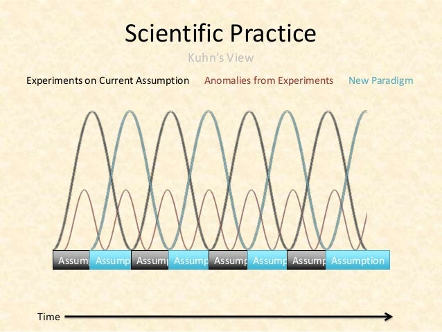The Structure of API Revolutions                          Image courtesy of SakeThrajan