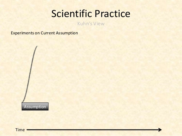 Scientific Practice                                Kuhn's ViewExperiments on Current Assumption   Anomalies from Experimen...