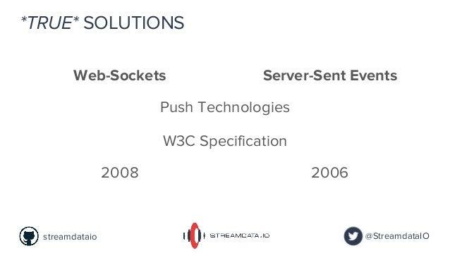 *TRUE* SOLUTIONS Push Technologies Web-Sockets Server-Sent Events 2008 2006 @StreamdataIOstreamdataio W3C Specification