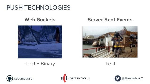 PUSH TECHNOLOGIES Web-Sockets Server-Sent Events Text + Binary Text @StreamdataIOstreamdataio