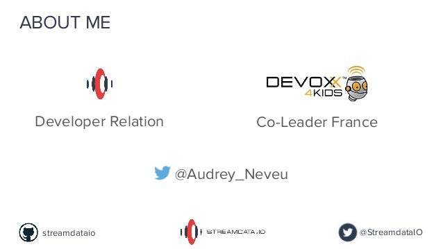 ABOUT ME Developer Relation Co-Leader France @Audrey_Neveu @StreamdataIOstreamdataio