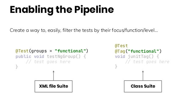 """Enabling the Pipeline Create a way to, easily, filter the tests by their focus/function/level… @Test(groups = """"functional""""..."""