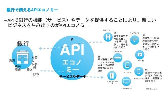 APIエコノミー (金融編)