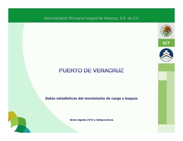 Administración Portuaria Integral de Veracruz, S.A. de C.V.                Enero-Agosto 2012 y Comparativos