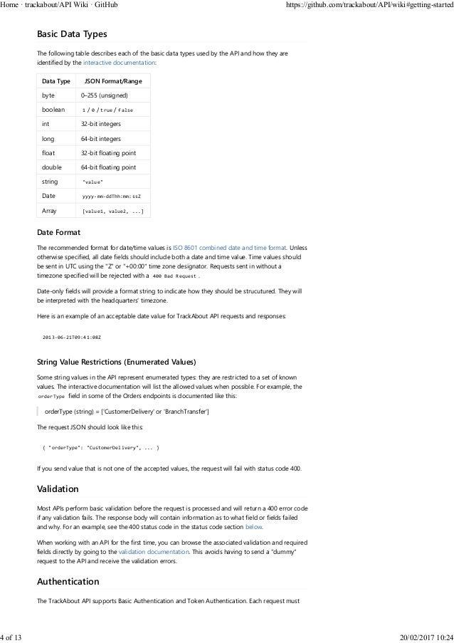 Api wiki · git hub