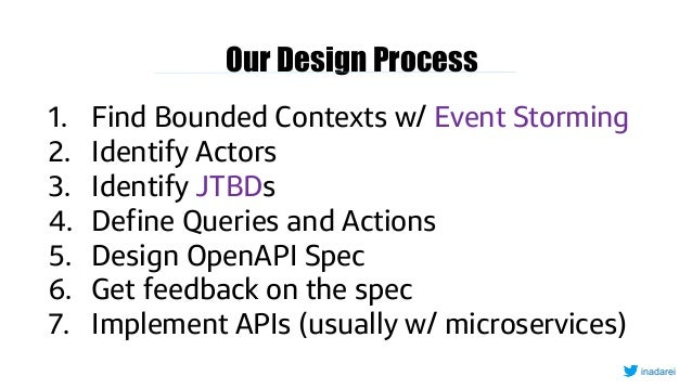 Our Design Process 1. Find Bounded Contexts w/ Event Storming 2. Identify Actors 3. Identify JTBDs 4. Define Queries and A...