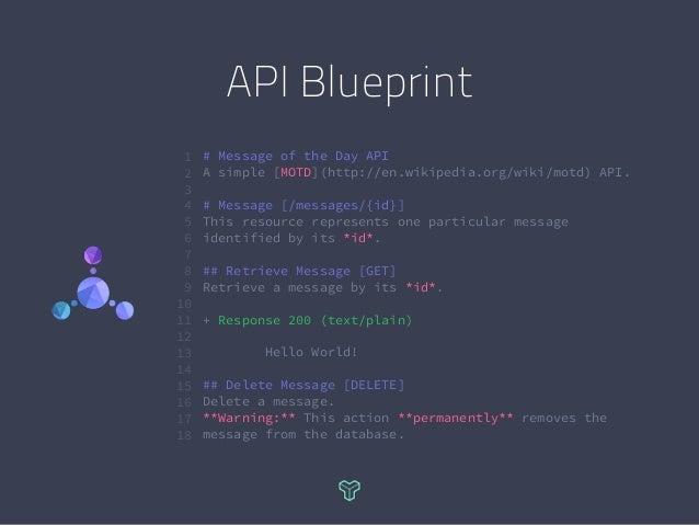 Api design workflows 24 git workflow demo 25 malvernweather Images