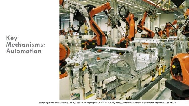 Image by BMW Werk Leipzig - http://bmw-werk-leipzig.de, CC BY-SA 2.0 de, https://commons.wikimedia.org/w/index.php?curid=1...