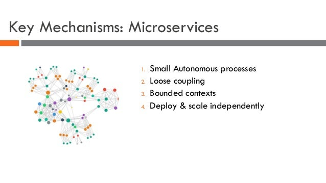 1. Small Autonomous processes 2. Loose coupling 3. Bounded contexts 4. Deploy & scale independently Key Mechanisms: Micros...