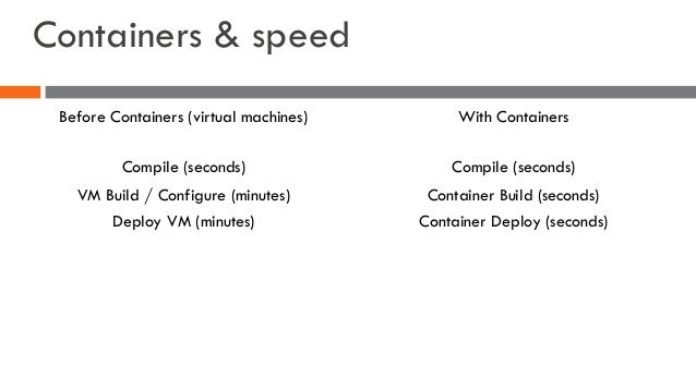 Containers & speed Compile (seconds) VM Build / Configure (minutes) Deploy VM (minutes) Compile (seconds) Container Build ...
