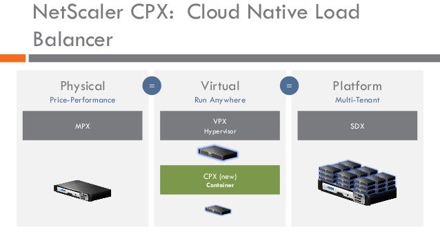 Physical Price-Performance MPX VPX Hypervisor Virtual Run Anywhere = NetScaler CPX: Cloud Native Load Balancer CPX (new) C...