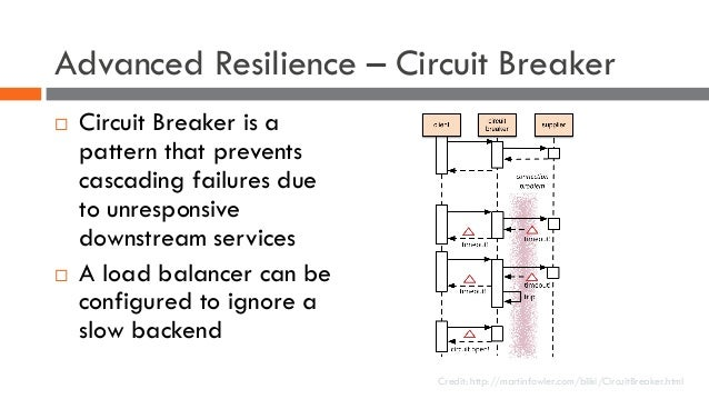 Advanced Resilience – Circuit Breaker ¨ Circuit Breaker is a pattern that prevents cascading failures due to unresponsive ...