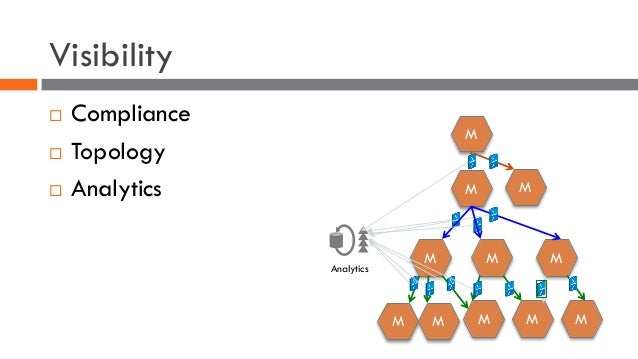 Visibility ¨ Compliance ¨ Topology ¨ Analytics M M M M M M M M M M M Analytics
