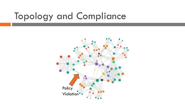 Topology and Compliance Policy Violation