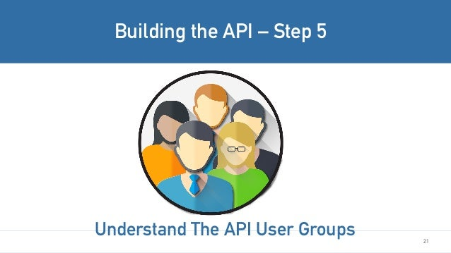 21 Building the API – Step 5 Understand The API User Groups