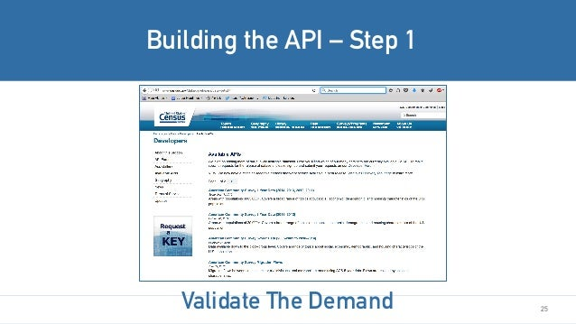 25 Building the API – Step 1 Validate The Demand