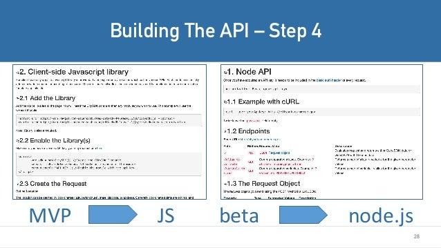 28 Building The API – Step 4 MVP JS beta node.js