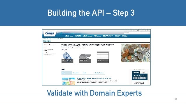 33 Building the API – Step 3 Validate with Domain Experts