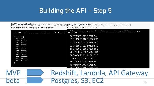 35 Building the API – Step 5 MVP Redshift,Lambda,APIGateway beta Postgres,S3,EC2