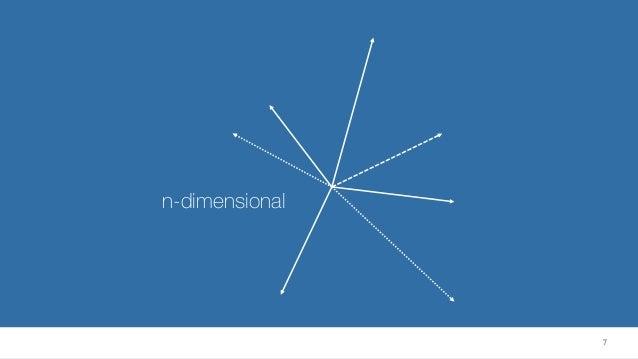 n-dimensional 7