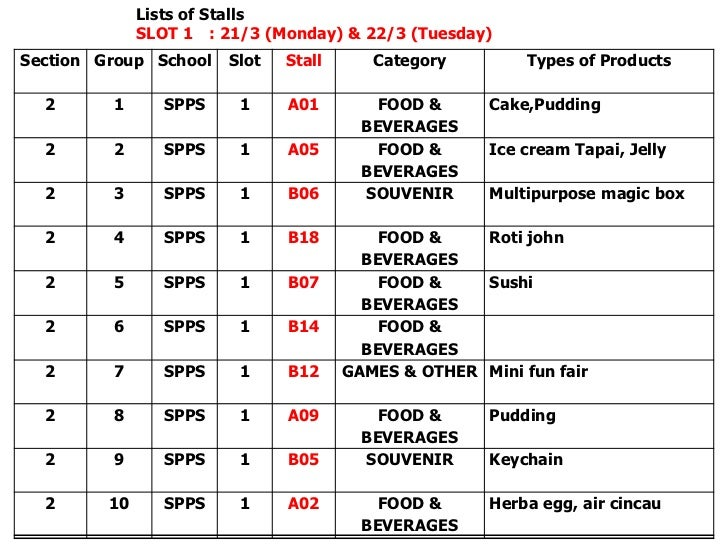 Lists of Stalls<br />SLOT 1: 21/3 (Monday) & 22/3 (Tuesday)<br />