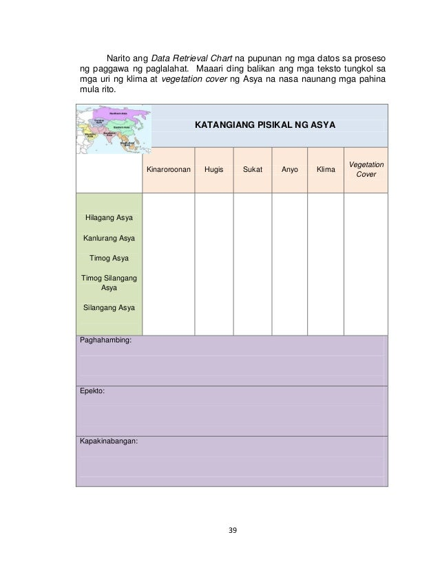 K to 12 - Grade 8 Araling Palipunan Learner Module