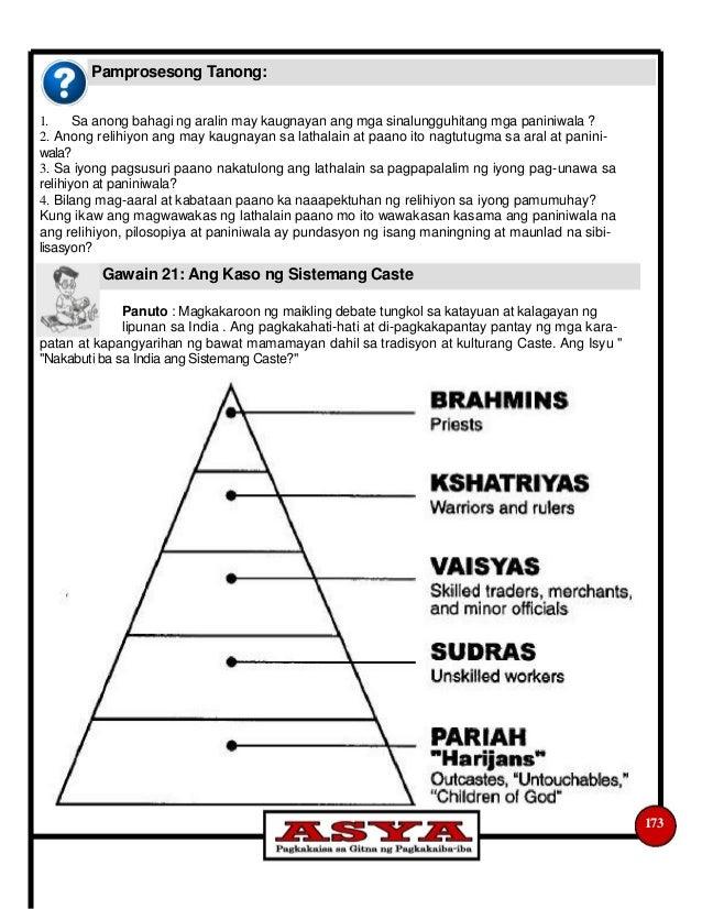 K to 12 - Grade 8 Araling Panlipunan Learners Module Quarter 2
