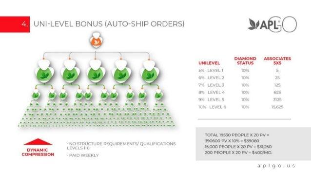 APLGO USA Info Presentation