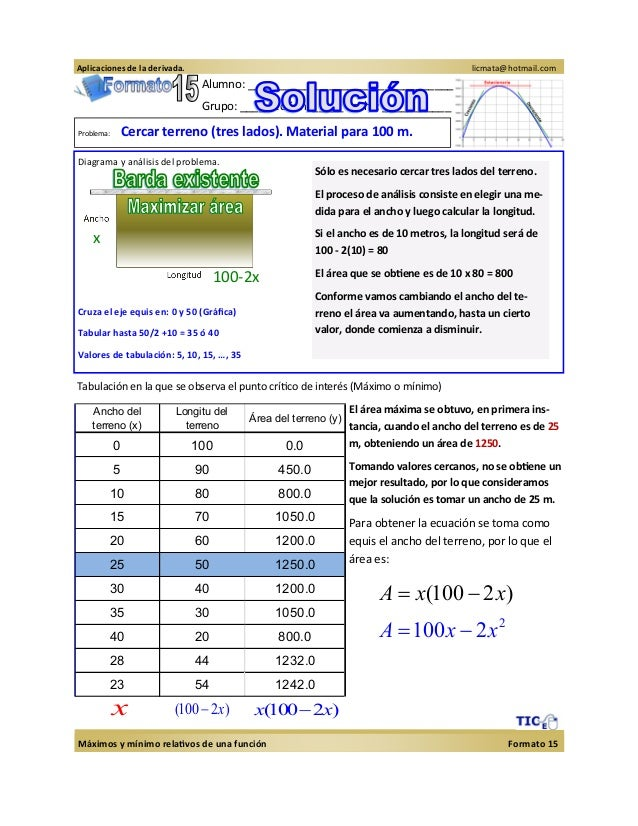 Aplicaciones de la derivada.                                                              licmata@hotmail.com             ...